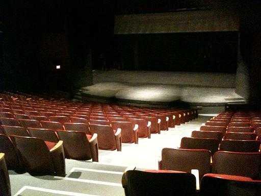 theatre 112 quizes