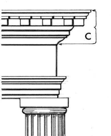 The Greek Temple Quiz